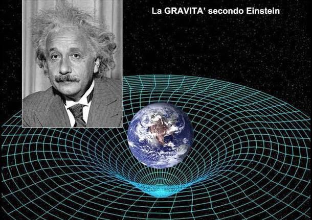 teoria-della-relativit-498679.610x431.jpg